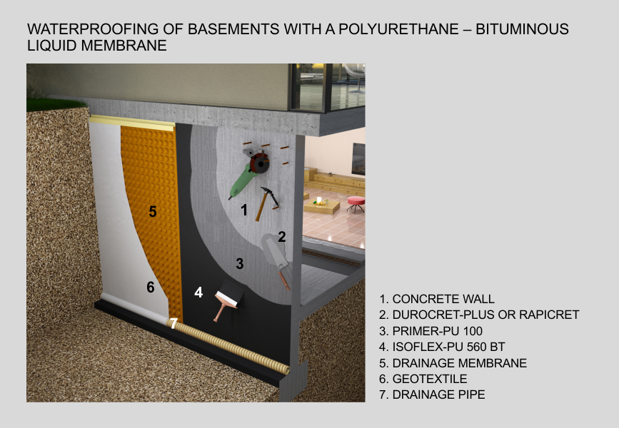 Waterproofing Of Bats With The Two Component Polyurethane Bituminous Liquid Membrane Isoflex Pu 560 Bt